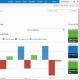 Dynamics NAV (Navision) - Office 365