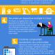 Infografic-ERP-Cloud-7-Trenduri-de-schimbare-a-jocului
