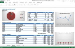 Jet Report Navision AR KPI