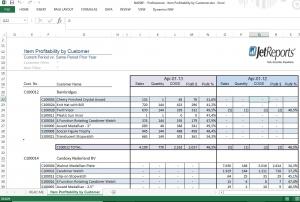 JetReports_Navision_Item_Profitability_Customer