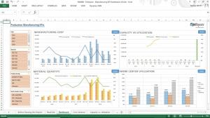 JetReports_Navision_KPI_Manufacturing